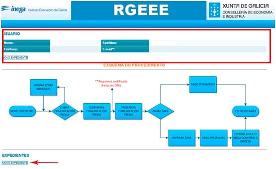 Pasos para registrar el certificado energético en Galicia.